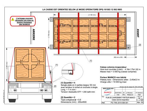 Plan de calage Le Havre Atlantique Logistique de Transport MAINCO